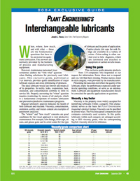 Interchangeable Lubricants Guide